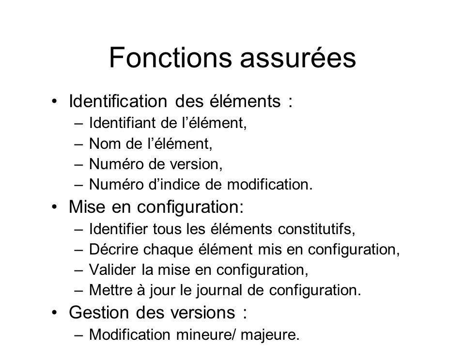Fonctions assurées Identification des éléments :
