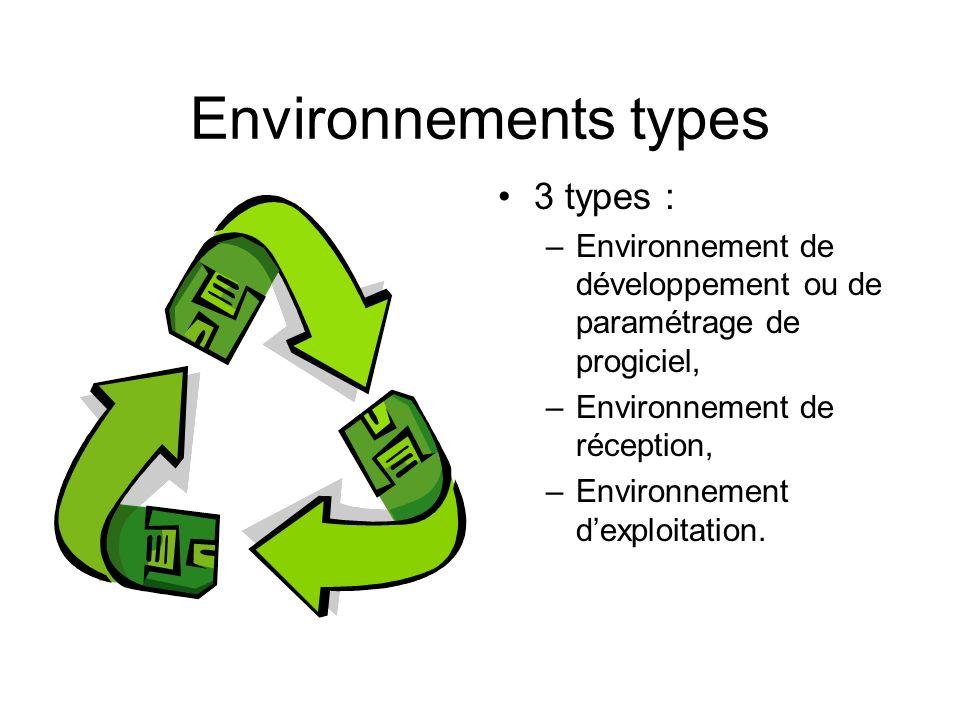 Environnements types 3 types :