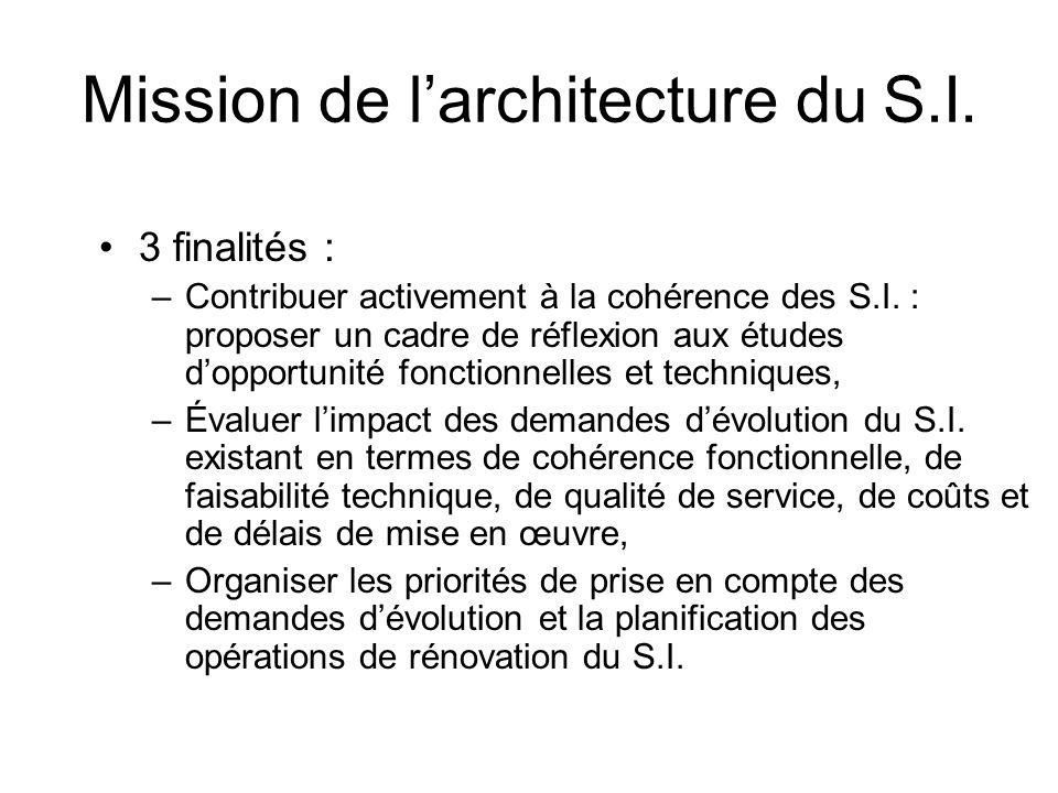 Mission de l'architecture du S.I.