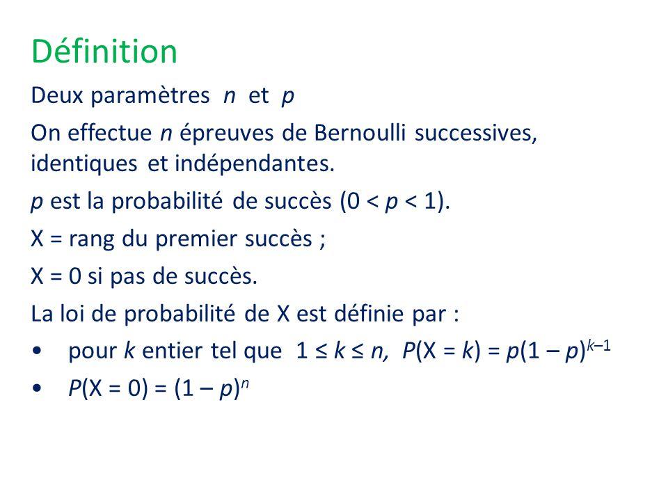 Définition Deux paramètres n et p