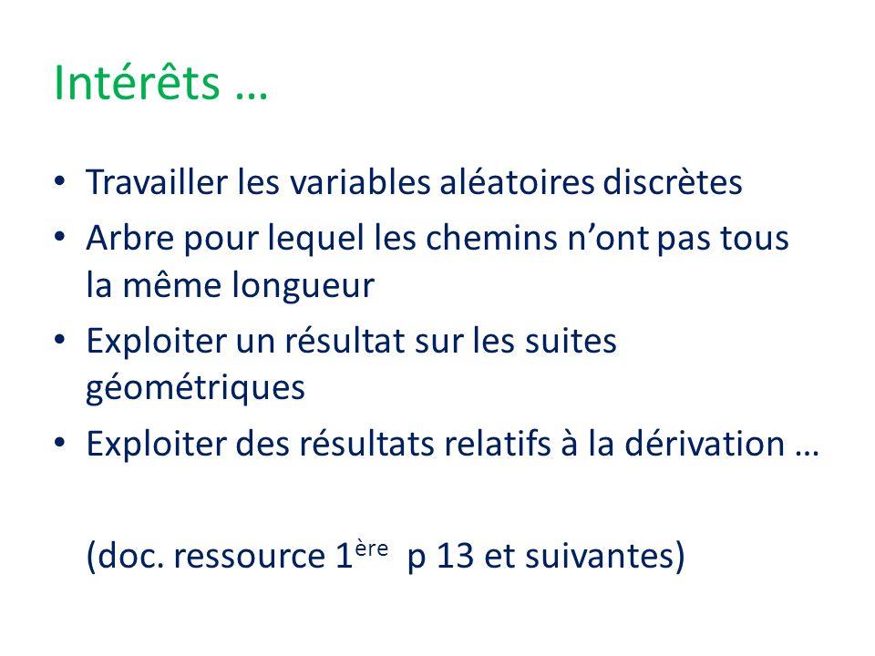 Intérêts … Travailler les variables aléatoires discrètes