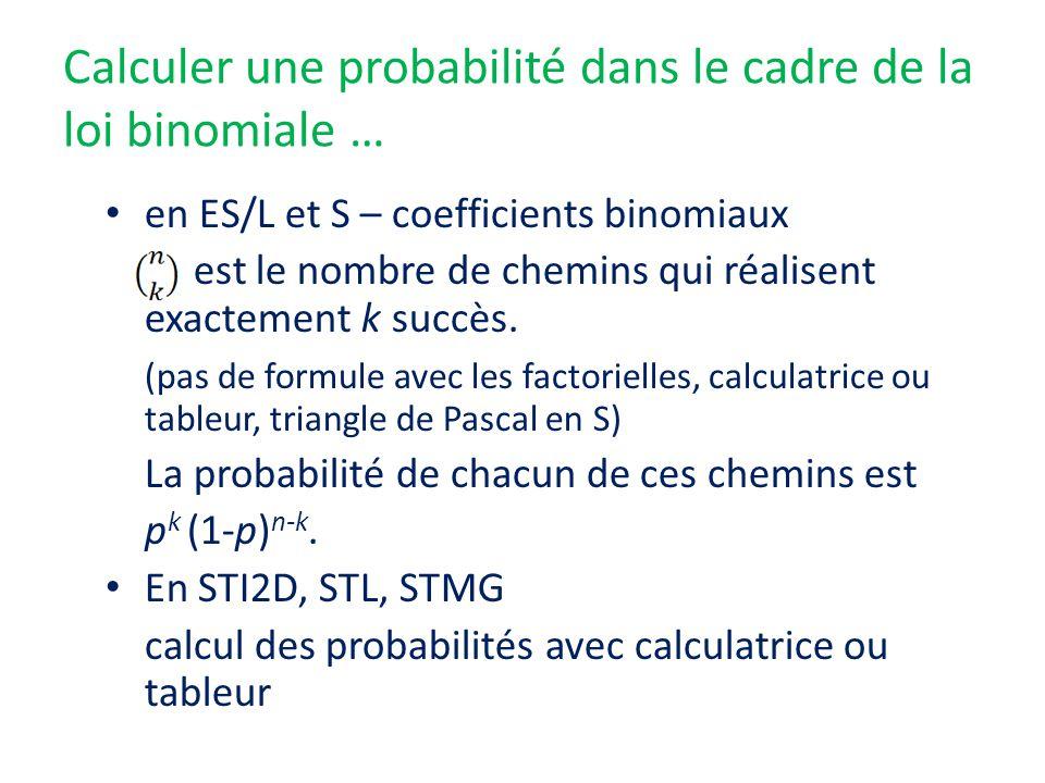 Calculer une probabilité dans le cadre de la loi binomiale …