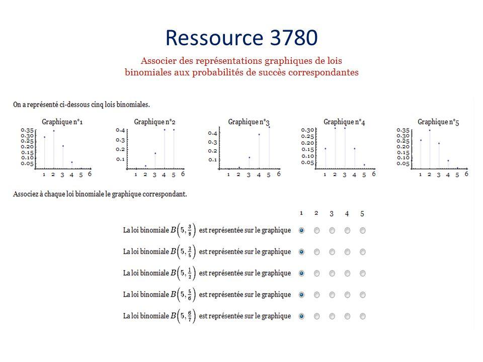 Ressource 3780