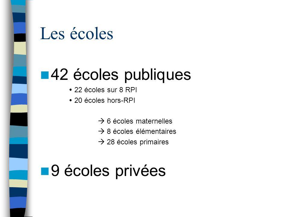 Les écoles 42 écoles publiques 9 écoles privées  22 écoles sur 8 RPI
