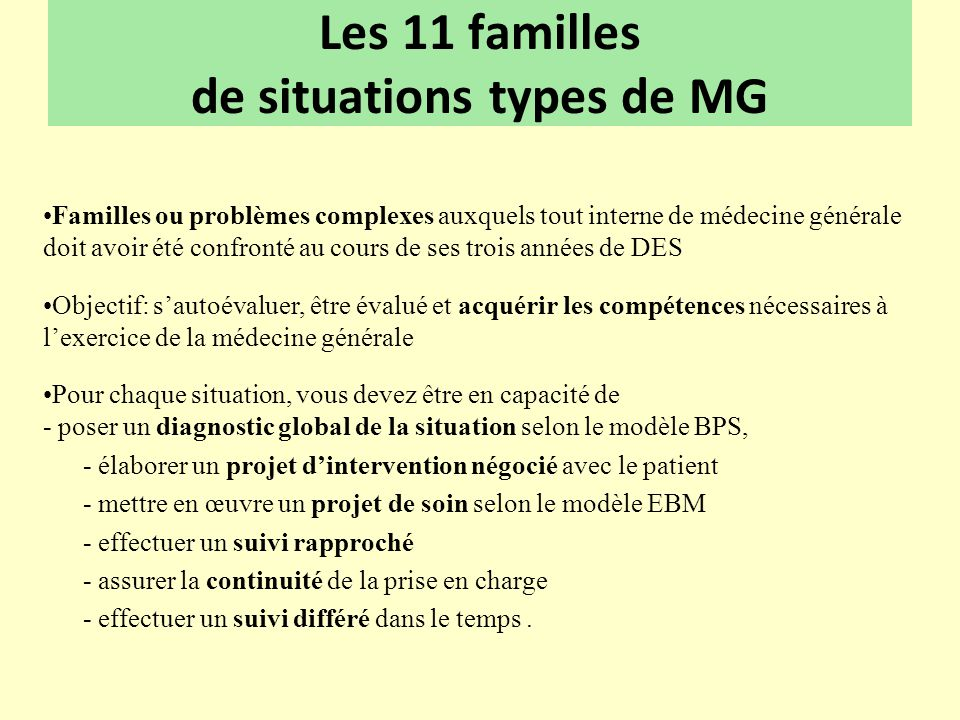 Les 11 familles de situations types de MG
