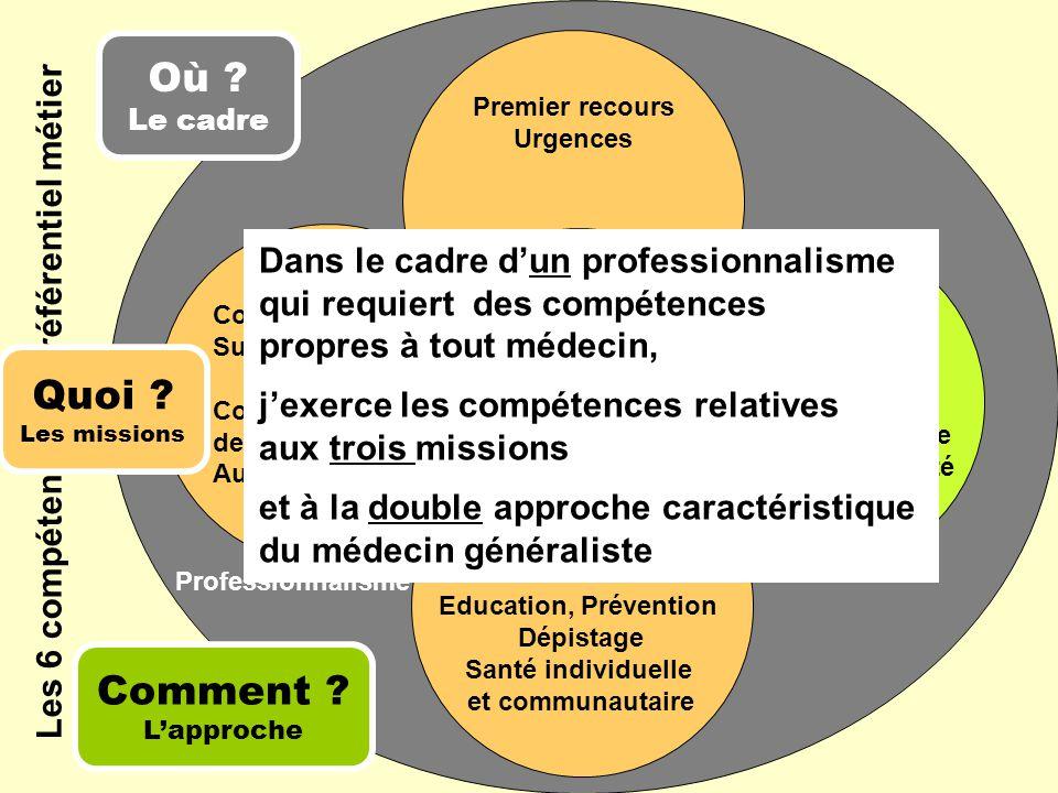Où Quoi Comment Les 6 compétences du référentiel métier