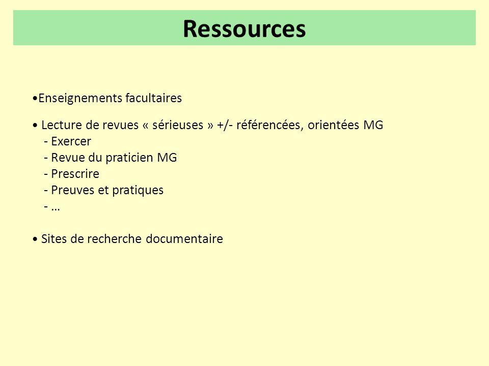 Ressources Enseignements facultaires
