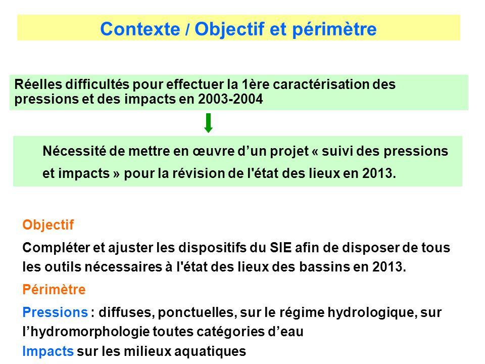 Contexte / Objectif et périmètre