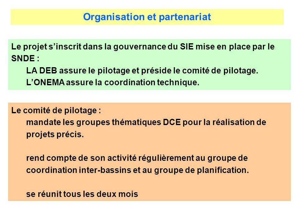 Organisation et partenariat