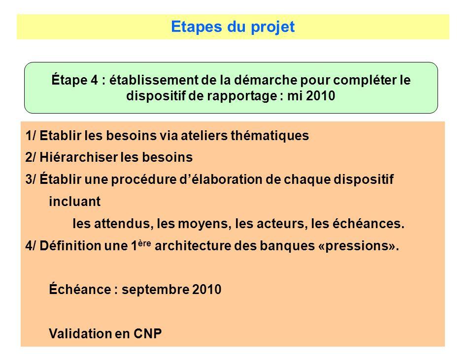 Etapes du projet Étape 4 : établissement de la démarche pour compléter le dispositif de rapportage : mi 2010.