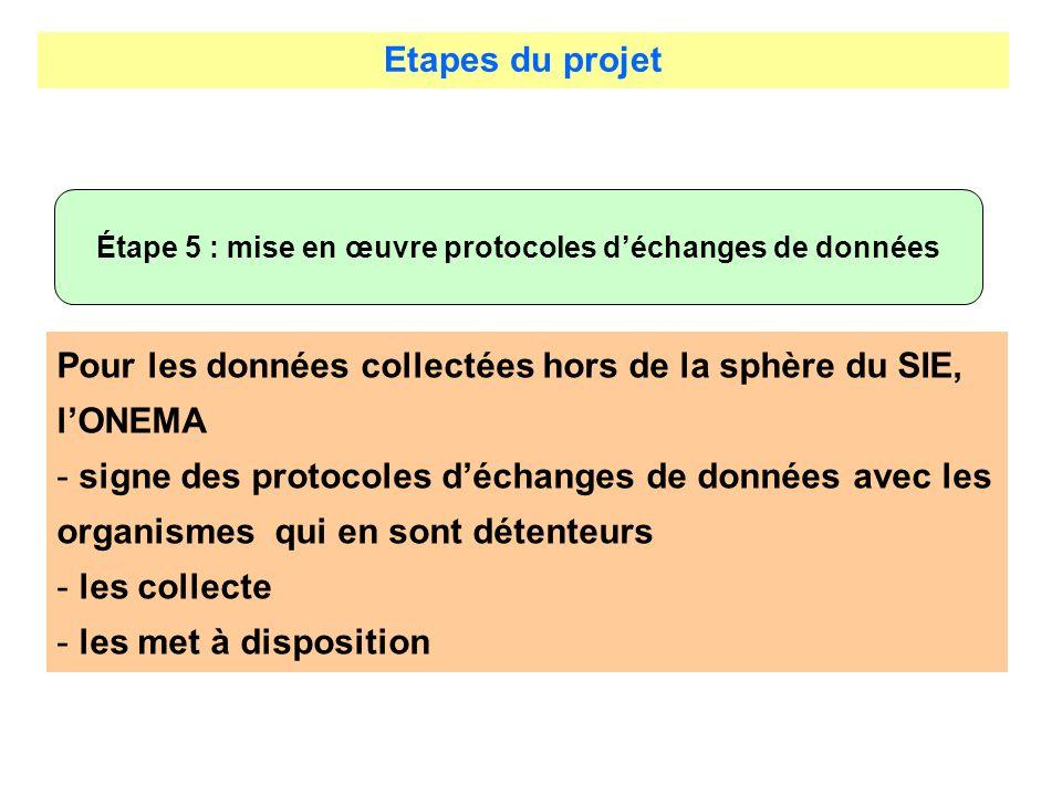 Étape 5 : mise en œuvre protocoles d'échanges de données