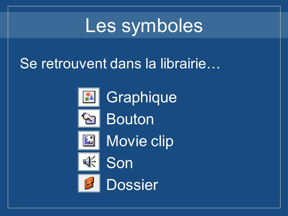 Les symboles Graphique Bouton Movie clip Son Dossier
