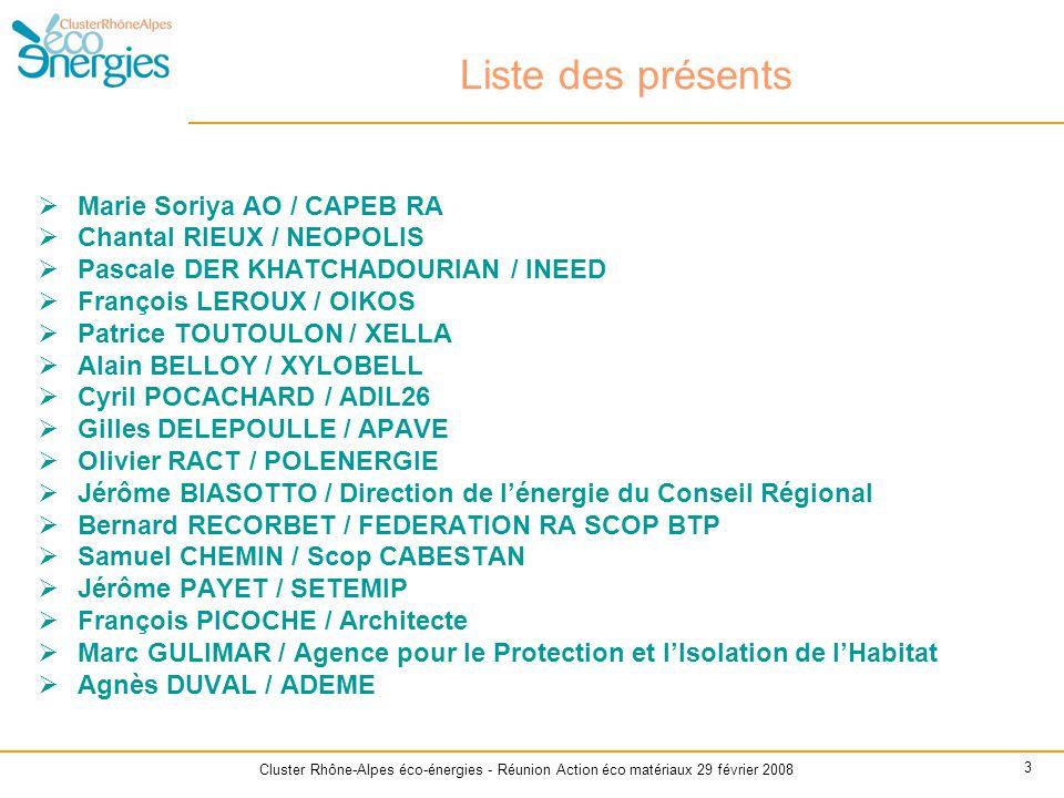 Liste des présents Marie Soriya AO / CAPEB RA Chantal RIEUX / NEOPOLIS