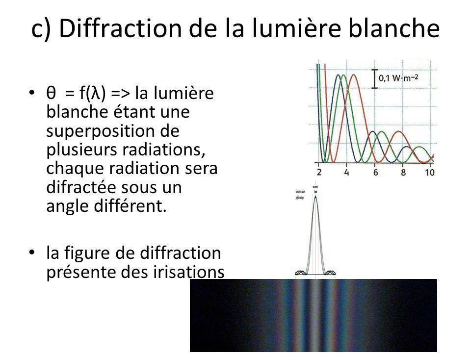 c) Diffraction de la lumière blanche