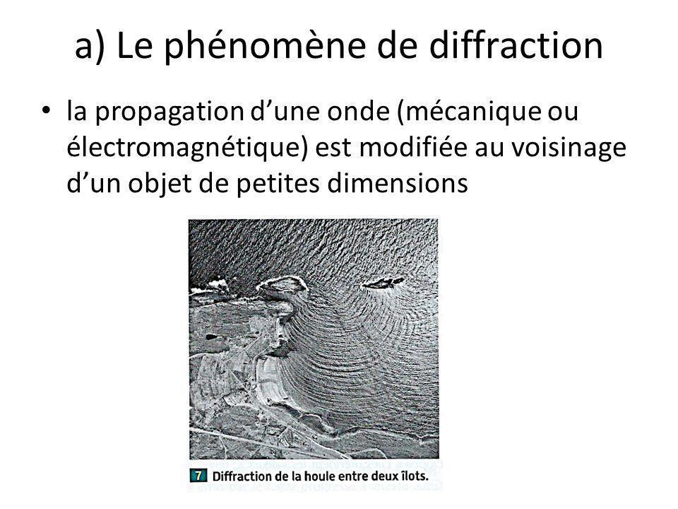 a) Le phénomène de diffraction