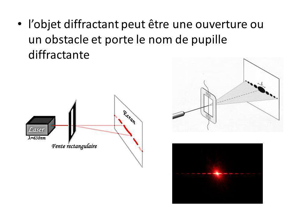 l'objet diffractant peut être une ouverture ou un obstacle et porte le nom de pupille diffractante