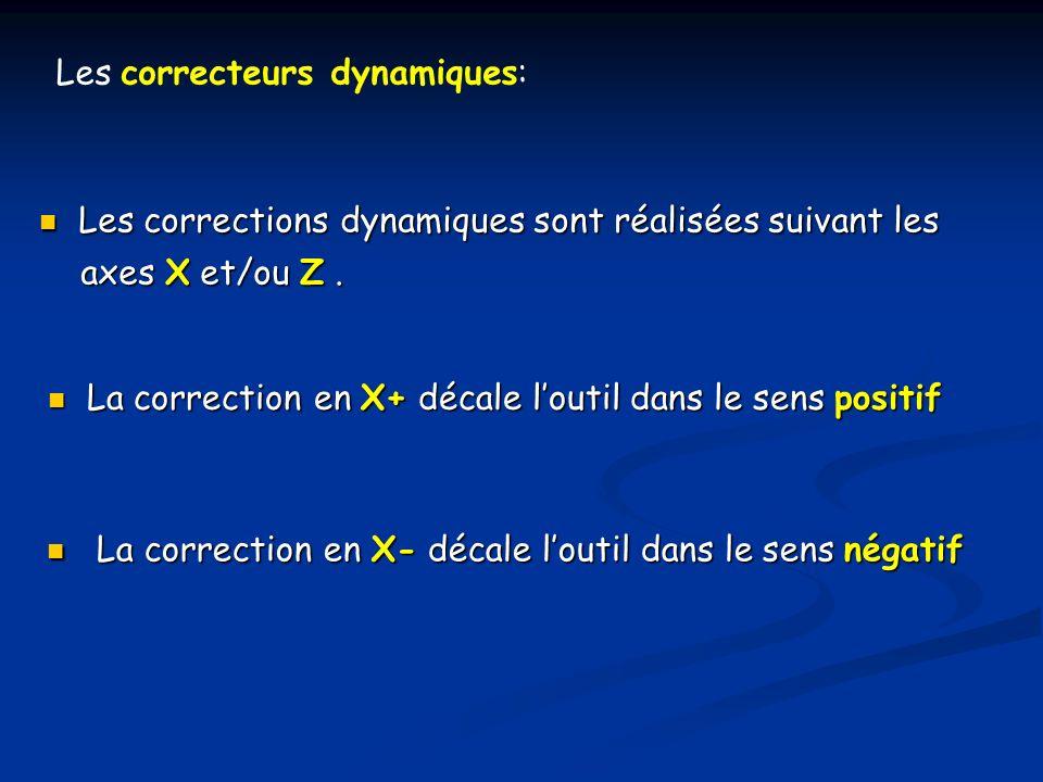 Les correcteurs dynamiques: