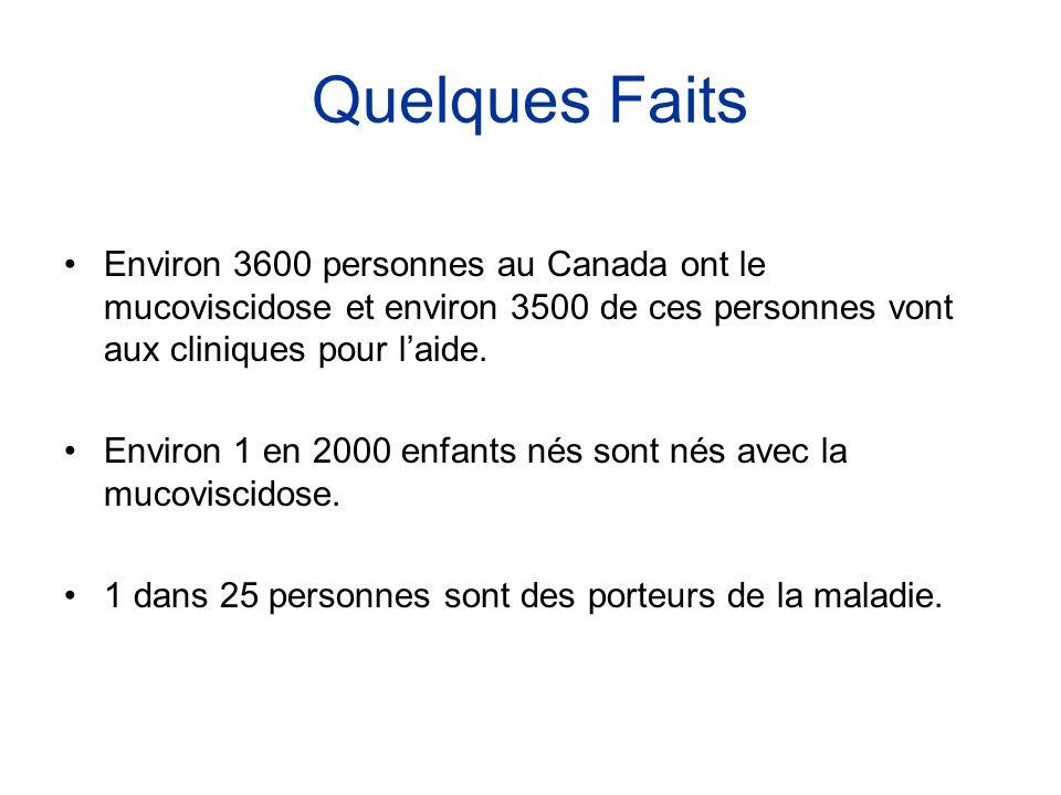 Quelques Faits Environ 3600 personnes au Canada ont le mucoviscidose et environ 3500 de ces personnes vont aux cliniques pour l'aide.