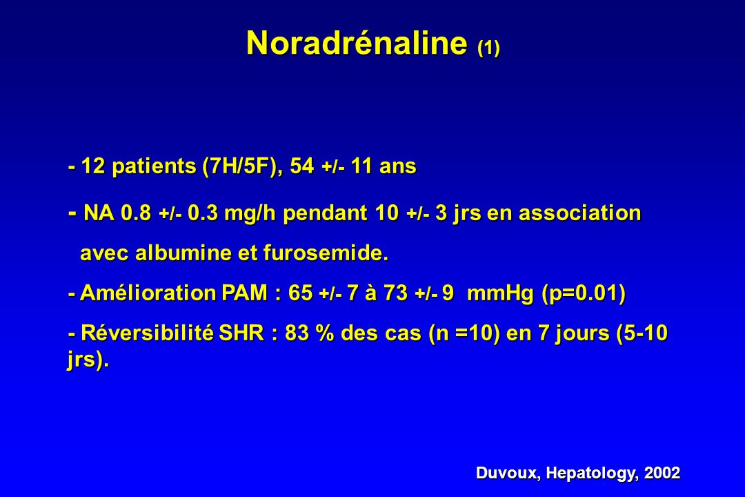Noradrénaline (1) - 12 patients (7H/5F), 54 +/- 11 ans. - NA 0.8 +/- 0.3 mg/h pendant 10 +/- 3 jrs en association.