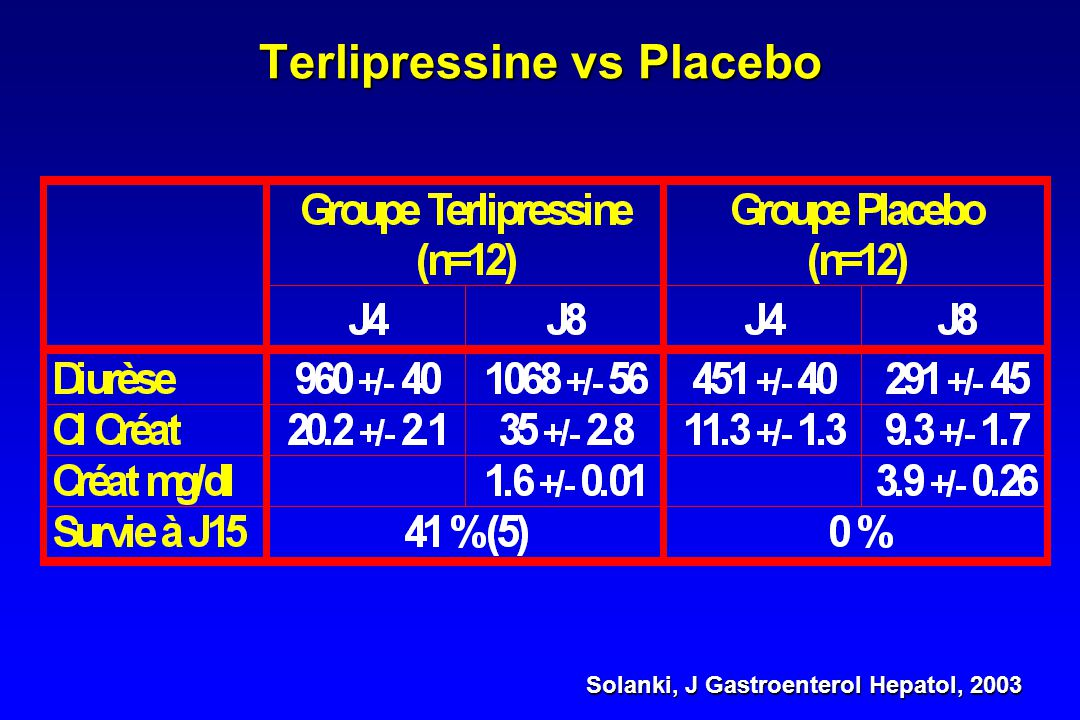 Terlipressine vs Placebo