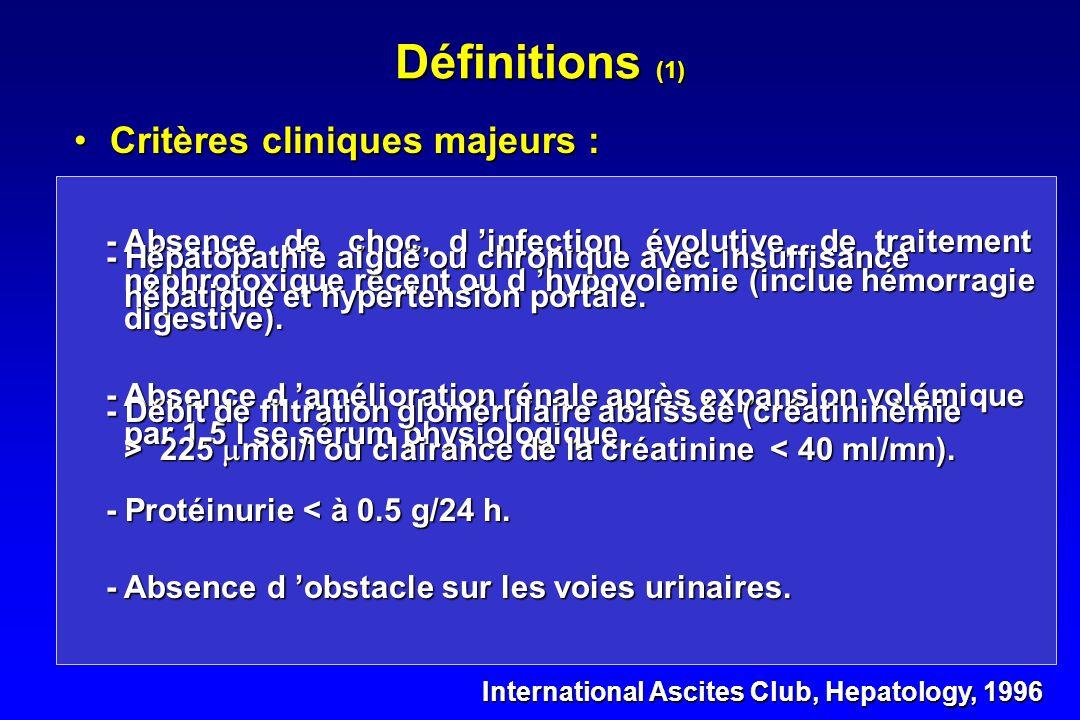 Définitions (1) Critères cliniques majeurs :