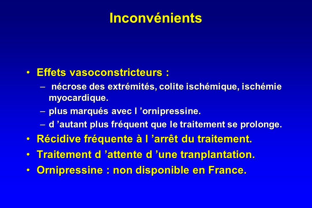 Inconvénients Effets vasoconstricteurs :