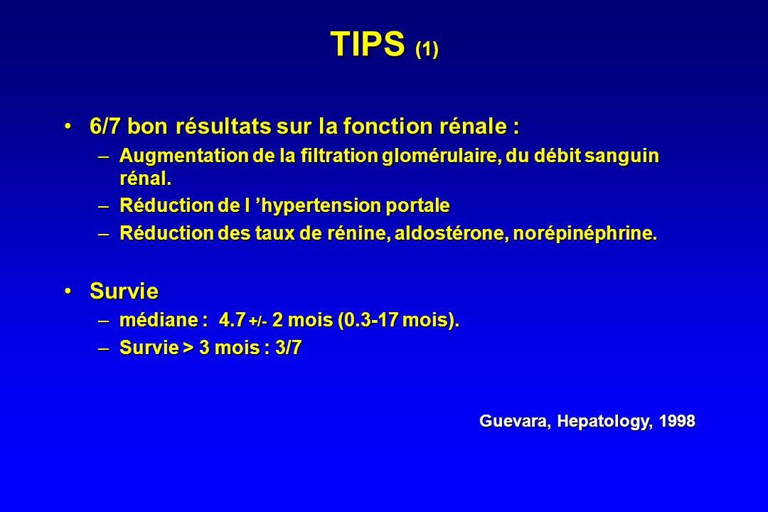 TIPS (1) 6/7 bon résultats sur la fonction rénale : Survie