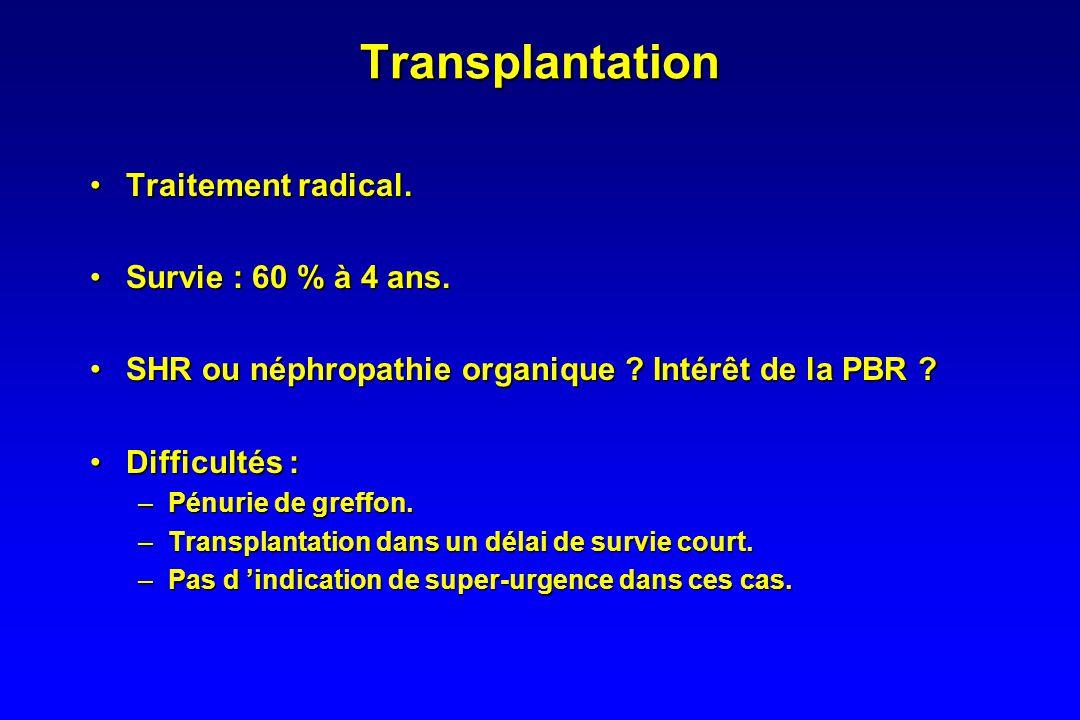 Transplantation Traitement radical. Survie : 60 % à 4 ans.