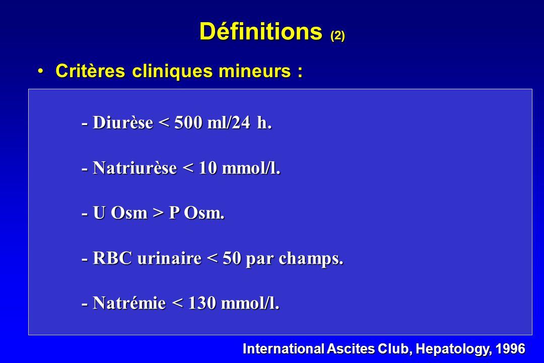 Définitions (2) Critères cliniques mineurs :