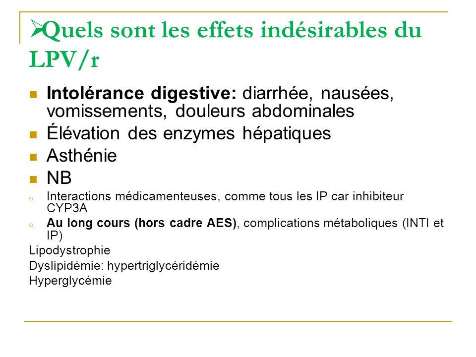 Quels sont les effets indésirables du LPV/r