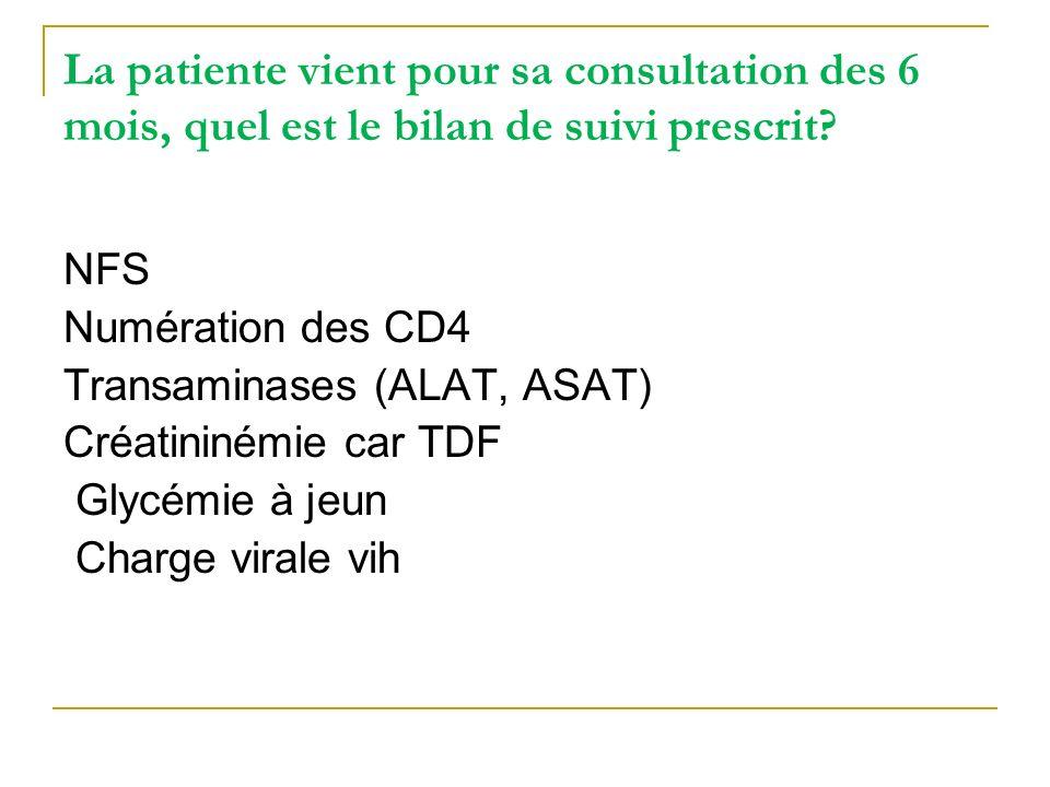 La patiente vient pour sa consultation des 6 mois, quel est le bilan de suivi prescrit