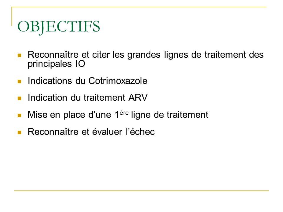 OBJECTIFSReconnaître et citer les grandes lignes de traitement des principales IO. Indications du Cotrimoxazole.