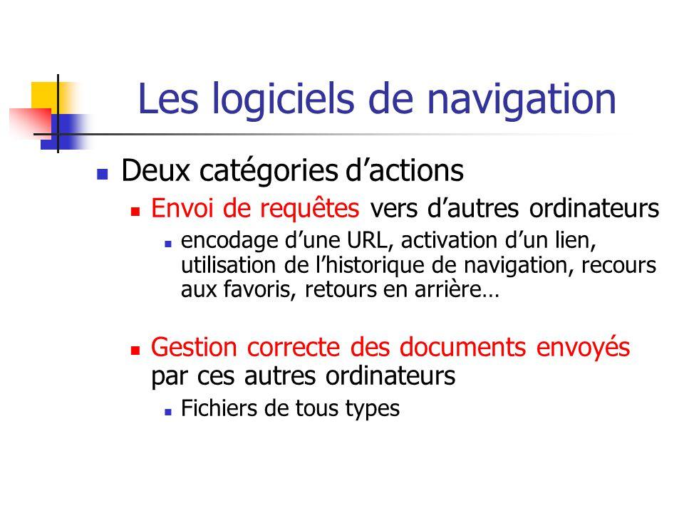 Les logiciels de navigation