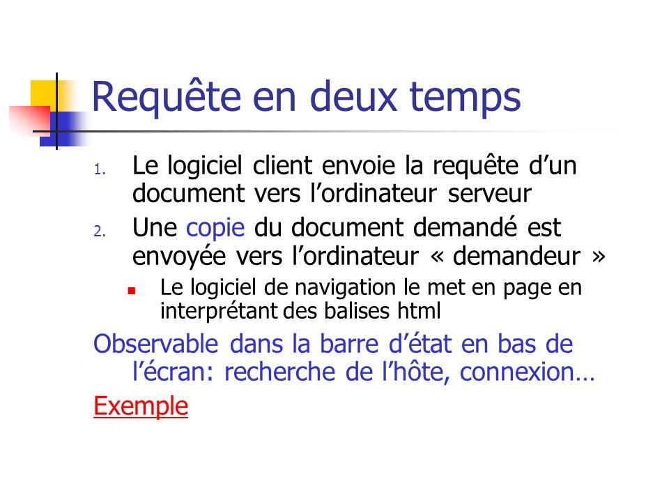 Requête en deux temps Le logiciel client envoie la requête d'un document vers l'ordinateur serveur.