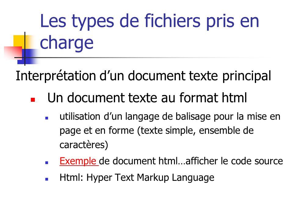 Les types de fichiers pris en charge