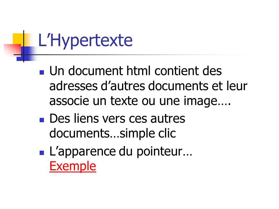 L'Hypertexte Un document html contient des adresses d'autres documents et leur associe un texte ou une image….