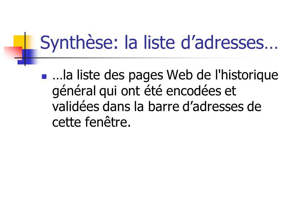 Synthèse: la liste d'adresses…