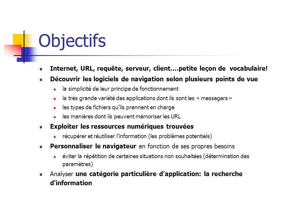 Objectifs Internet, URL, requête, serveur, client….petite leçon de vocabulaire! Découvrir les logiciels de navigation selon plusieurs points de vue.
