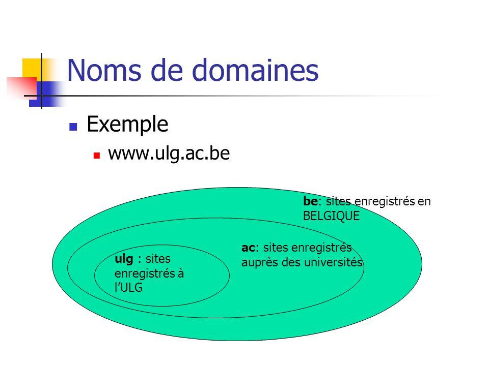 Noms de domaines Exemple www.ulg.ac.be