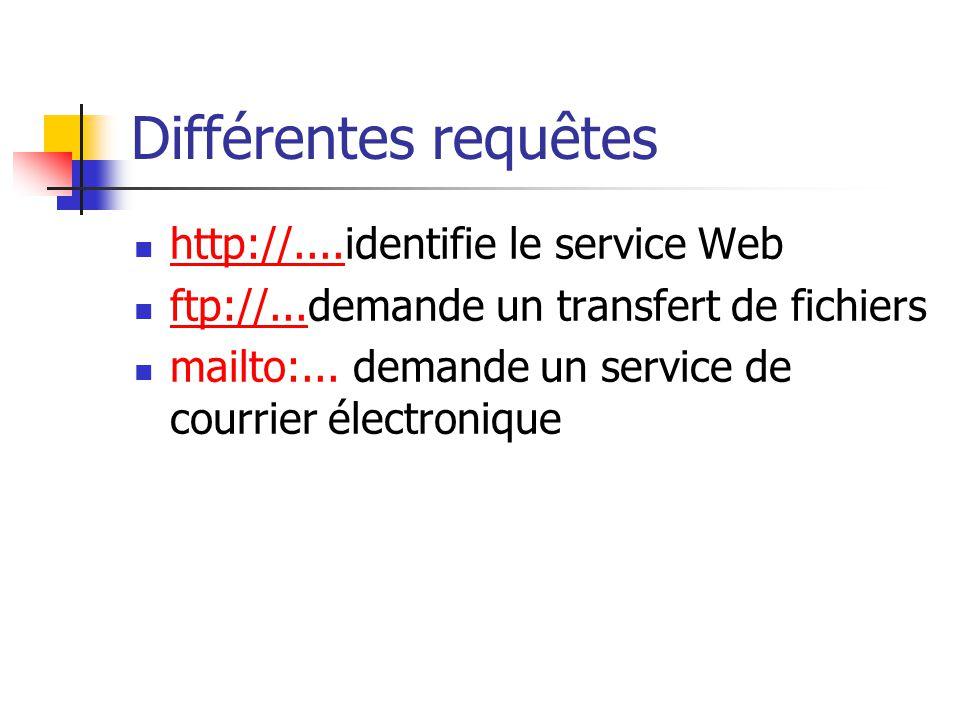 Différentes requêtes http://....identifie le service Web