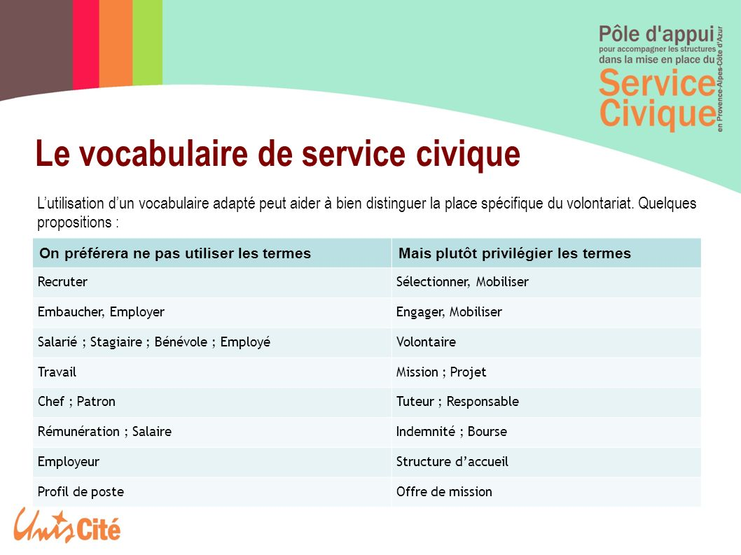 Le vocabulaire de service civique