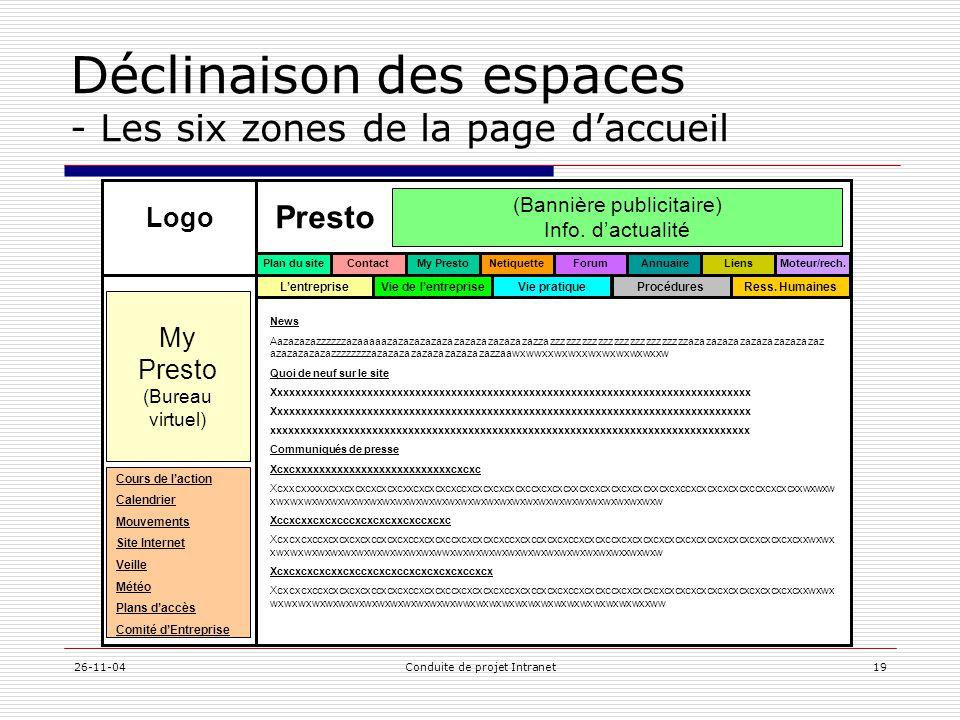 Déclinaison des espaces - Les six zones de la page d'accueil
