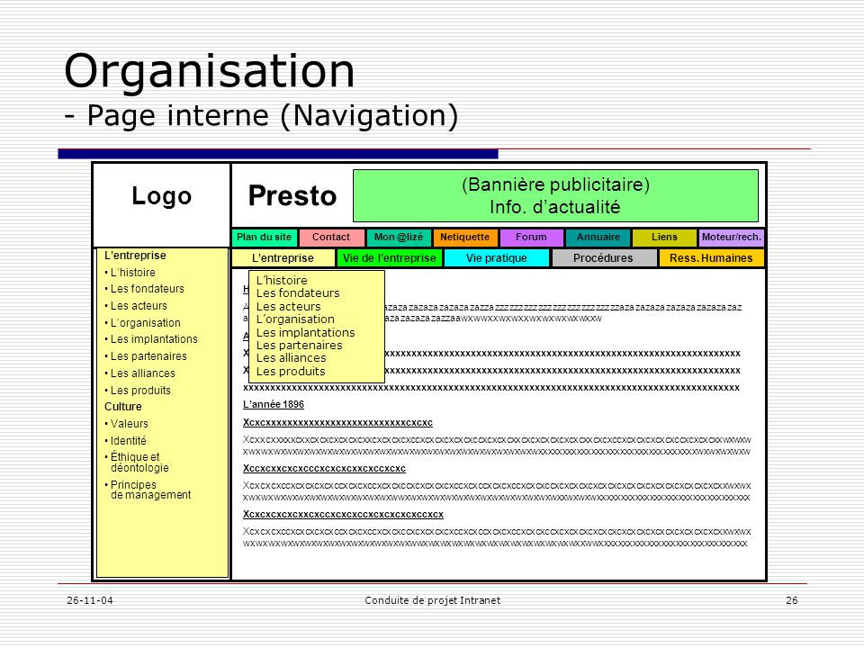 Organisation - Page interne (Navigation)
