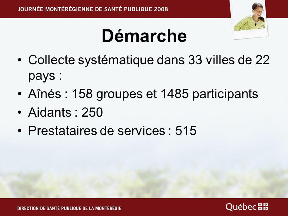 Démarche Collecte systématique dans 33 villes de 22 pays :