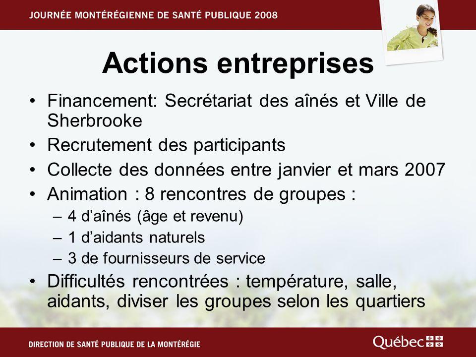 Actions entreprises Financement: Secrétariat des aînés et Ville de Sherbrooke. Recrutement des participants.