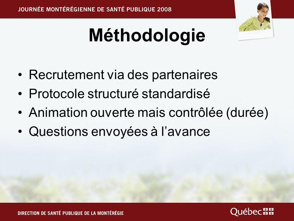 Méthodologie Recrutement via des partenaires