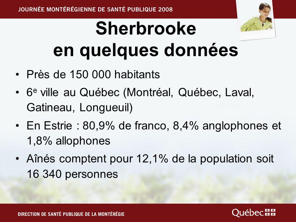 Sherbrooke en quelques données