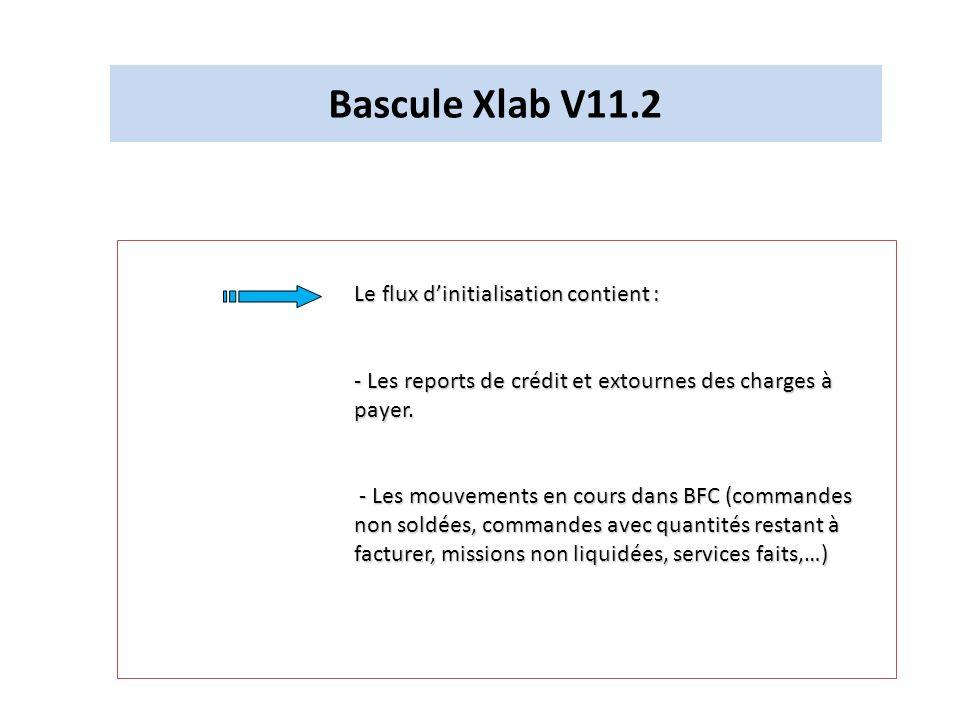 Bascule Xlab V11.2 Le flux d'initialisation contient :