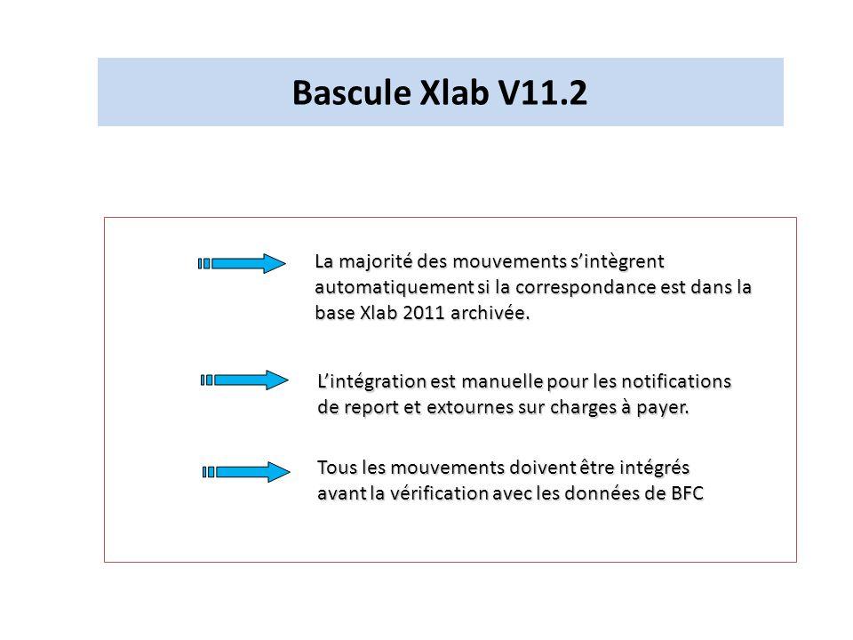 Bascule Xlab V11.2La majorité des mouvements s'intègrent automatiquement si la correspondance est dans la base Xlab 2011 archivée.