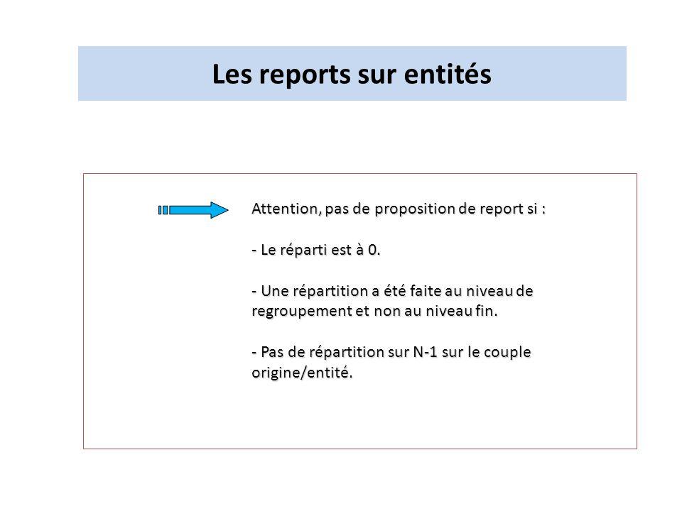 Les reports sur entités